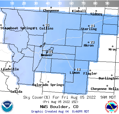 Sky cover forecast for Colorado from National Weather Service
