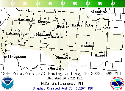 National Digital Forecast Database Image