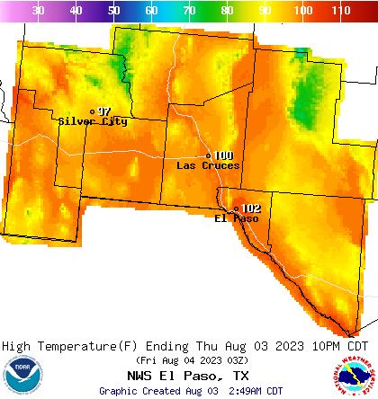 Regional High Temperature Forecast