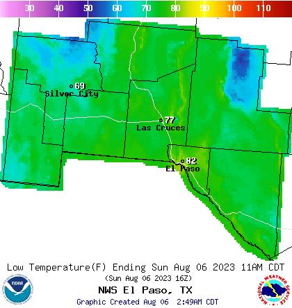 Regional Low Temperature Forecast