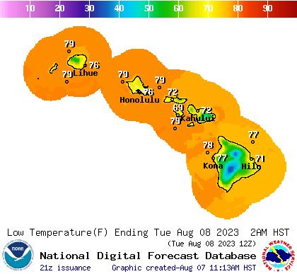 Hawaii minimum temperature forecast