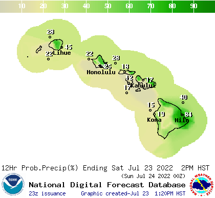 Forecast for the next 7 days click for hawaii current weather