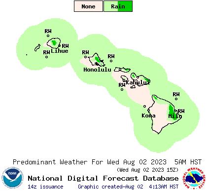 Hawaii 6 hourly forecast weather type