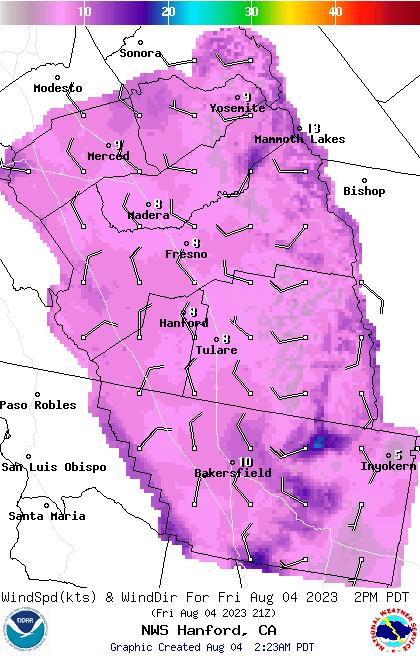 Tupman, CA Marine Weather and Tide Forecast
