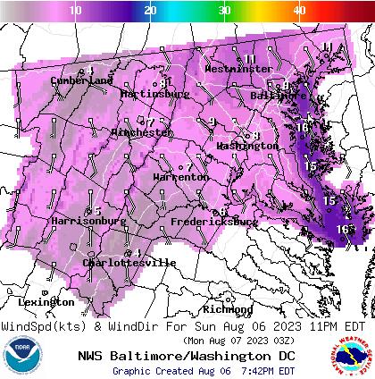 Washington, DC Marine Weather and Tide Forecast