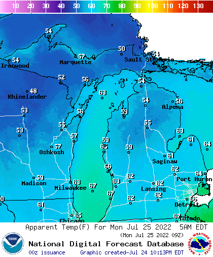 Today's Minimum Wind Chill
