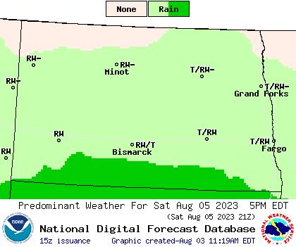 Weather Street 7 Day North Dakota Weather Type Forecast