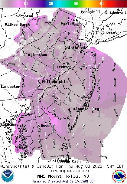 Navesink Nj Marine Weather And Tide Forecast