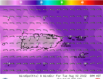 National Digital Forecast Database Wind Speed Forecast