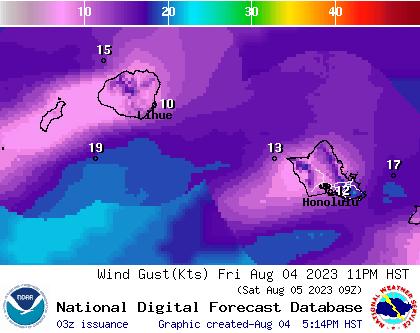 Weather Oahu Kayakingbob