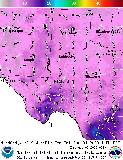 Weather Street: 7-Day West Texas Wind Forecast